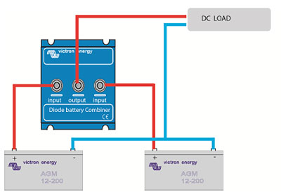 Argo Diode Battery Combiners