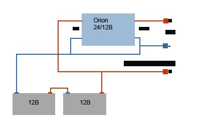 DC-DC converter Orion