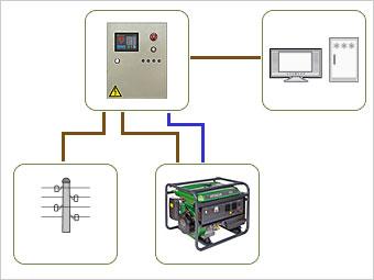 Системы автоматического запуска генератора