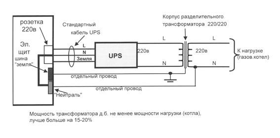 Подключение отопительного котла к ИБП