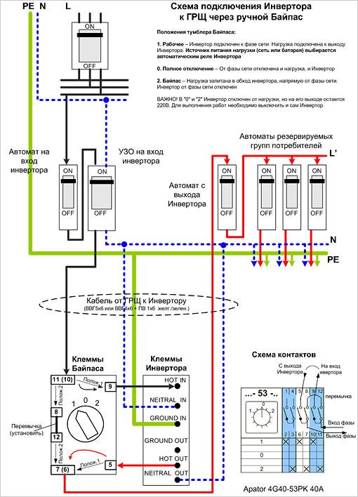 Выбор инвертора электроснабжение схема подключение дачного дома к электричеству