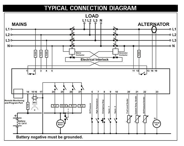 Автоматическое зарядное устройство SMPS является необходимым компонентом системы автозапуска электрогенератора...