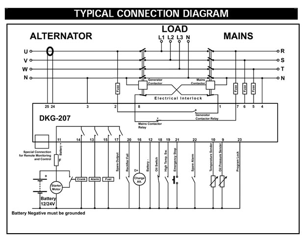 Datakom DKG-207