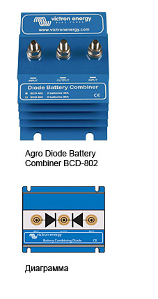 Argo Diode Battery Combiners
