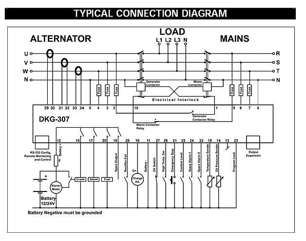 Datakom DKG-307